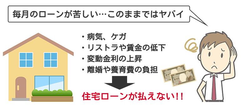 住宅ローンが支払えないとどうなるの?[家のローンが払えなくて困っている人の図]